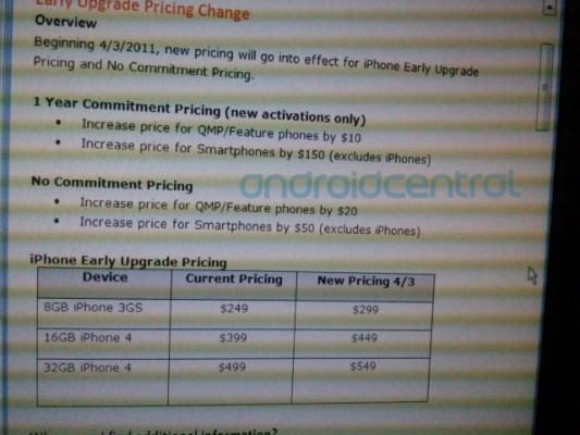 AT&T Price Change