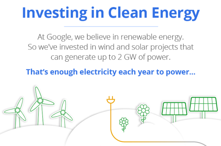 Google-Green-Energy