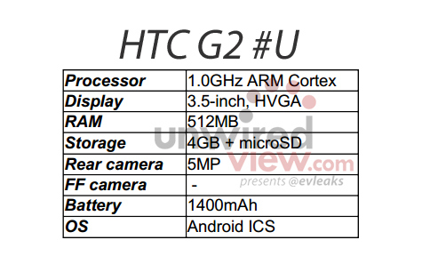 HTC-G2-Specification