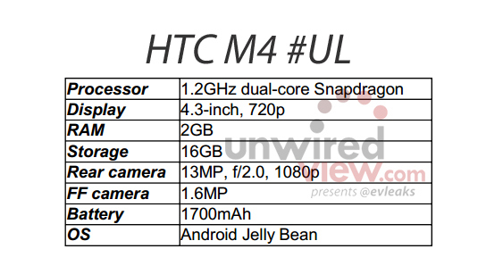 HTC-M4-Specification